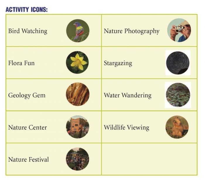 Explore Texas: A Nature Travel Guide, activity icons