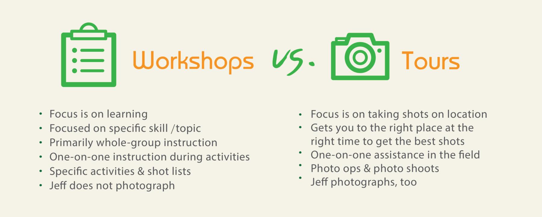 Wildlife Photography Workshops & Photo Tours